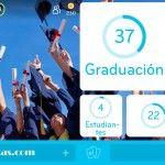 Imagen Graduación Diploma | 94 por ciento