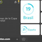 Países anfitriones de la Copa Mundial | 94 por ciento